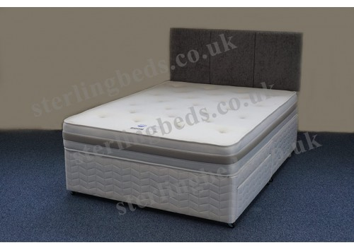 Twyford 4ft 6in Double Divan Set